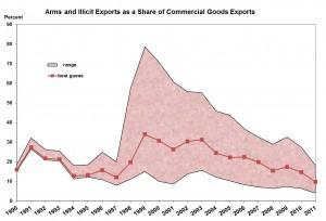 DPRK-Illicit-Trade-2013