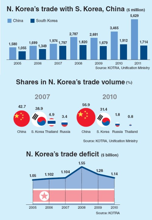 south korean economy News economy your money  south korean exporters will be relieved that none of the tariffs that were lifted under the original agreement have been.
