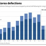 DPRK-defections-Reuters-2014-8-13