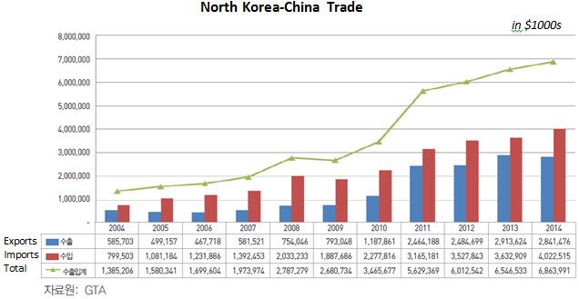 china and north korea relationship 2014 chevy