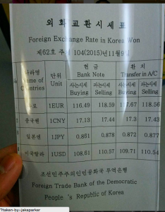 North Korean won exchange rates as of November 9th, 2015. Photo: Jaka Parker.