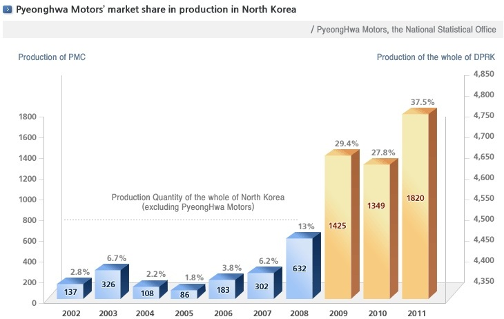 2016 korean cosmetics industry analysis report
