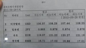 North Korean won exchange rates as of September 28th, 2015. Photo: Jaka Parker.