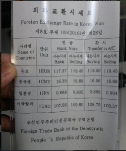 Official exchange rates of the Foreign Trade Bank of the DPRK. Photo credits: Jaka Parker.