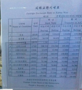 North Korean won exchange rates as of January 8th, 2016. Photo: Jaka Parker.