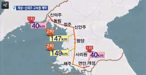 Sinuiju-Kaesong-high-speed-rail