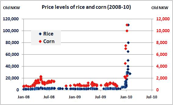 noland-rice-corn-2008.JPG