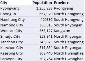top-10-cities.jpg